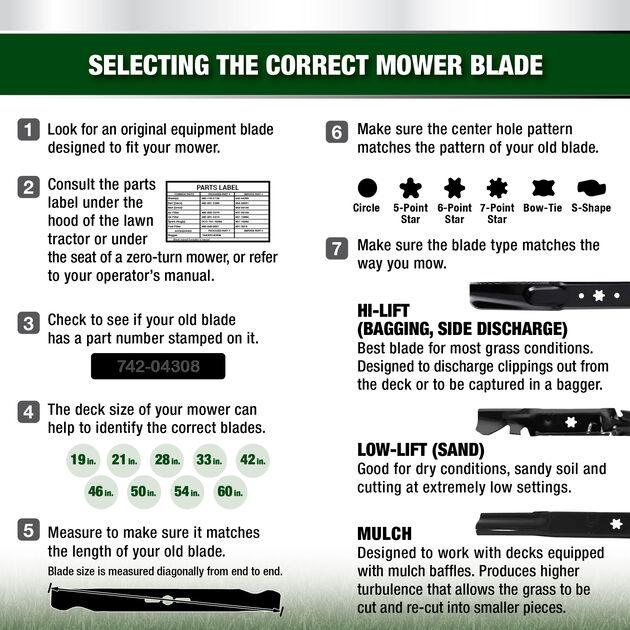 3-in-1 Blade for 24-inch Cutting Decks