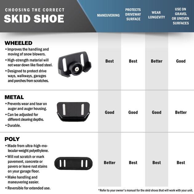 Snow Thrower Polymer Slide Shoe